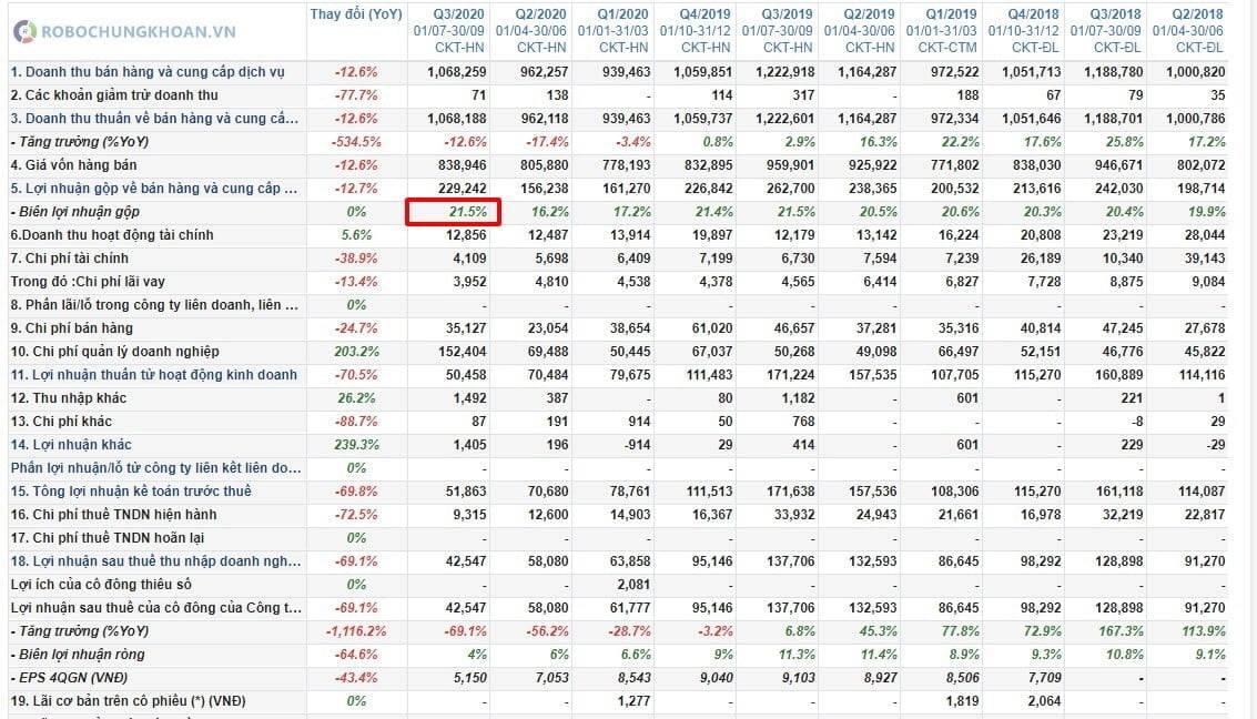 phân tích cơ bản cổ phiếu MSH - may Sông Hồng